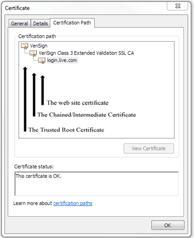 SSL Certificate Path