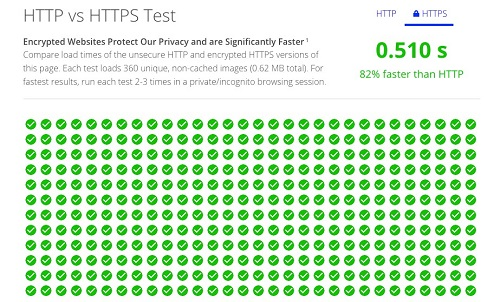 HTTP vs HTTPS Result