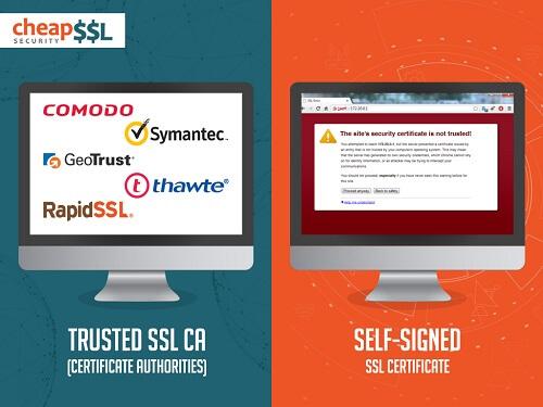 Trusted SSL Certificate Vs self-signed Certificate