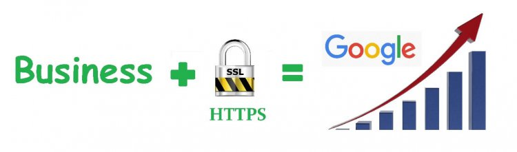 ssl certificate for google ranking and seo