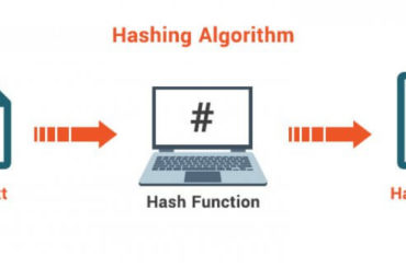 hashing function