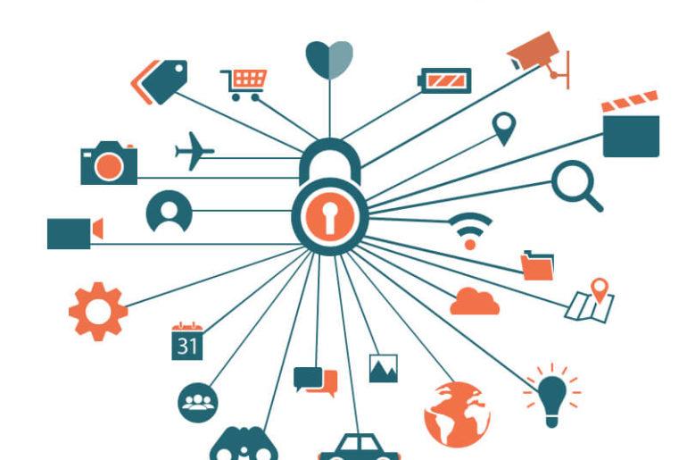 iot device security