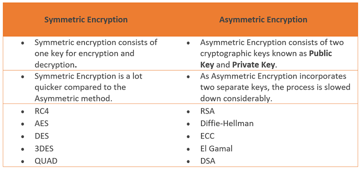 Public key cryptography simple examples of report