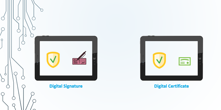 digital certificate vs digital signature
