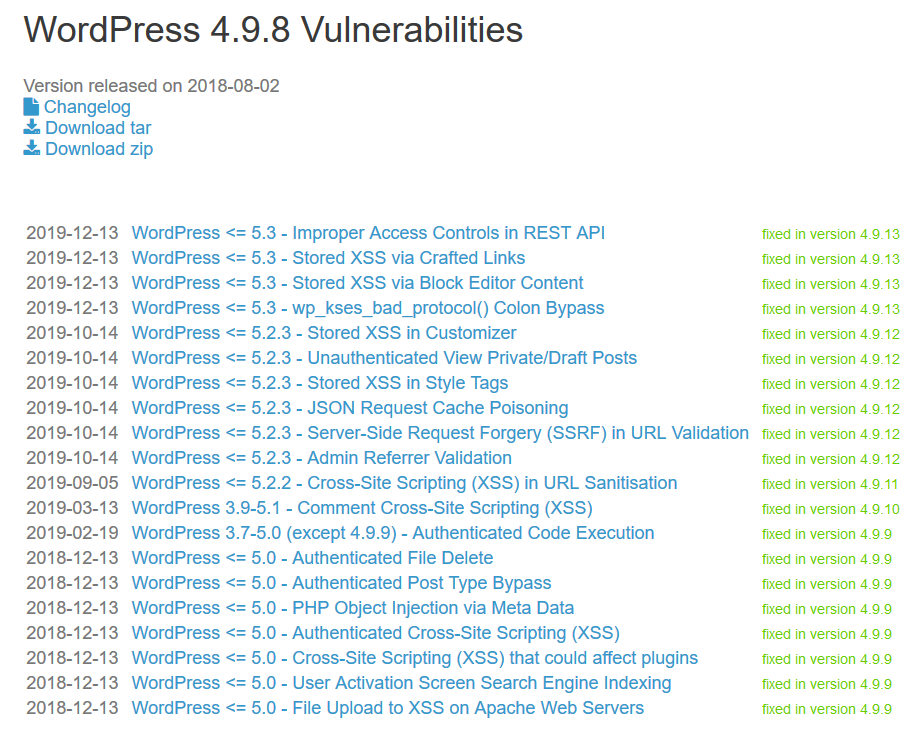 The Number of WordPress Vulnerabilities
