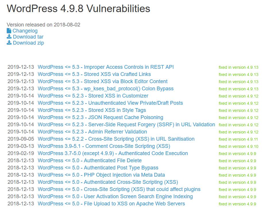 The Number of WordPress Vulnerabilities