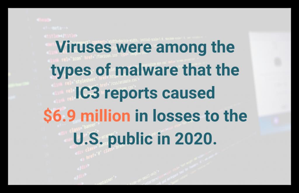 A virus statistic screenshot using data from the FBI IC3