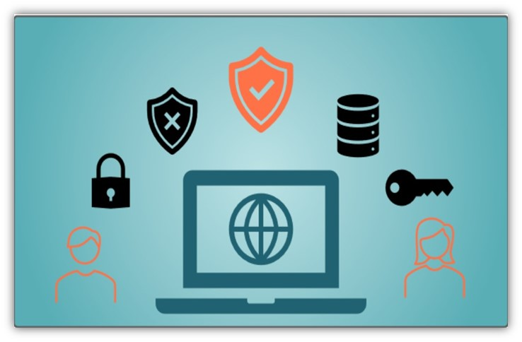 Cyber security tips for small business operations graphic is a basic illustration of security components relating to people, processes and technologies