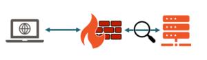 Graphic: SSL inspection